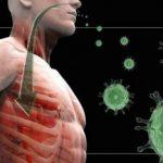 Как можно заразиться туберкулезом